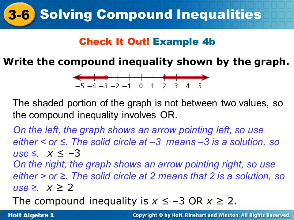 Check It Out! Example 4b Write the compound inequality shown by the graph.