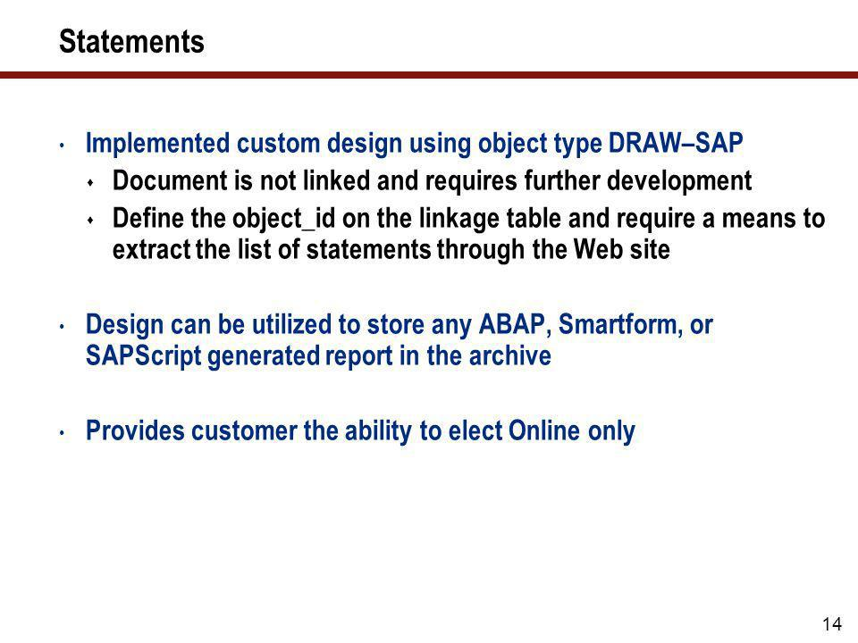 Statements Implemented custom design using object type DRAW–SAP