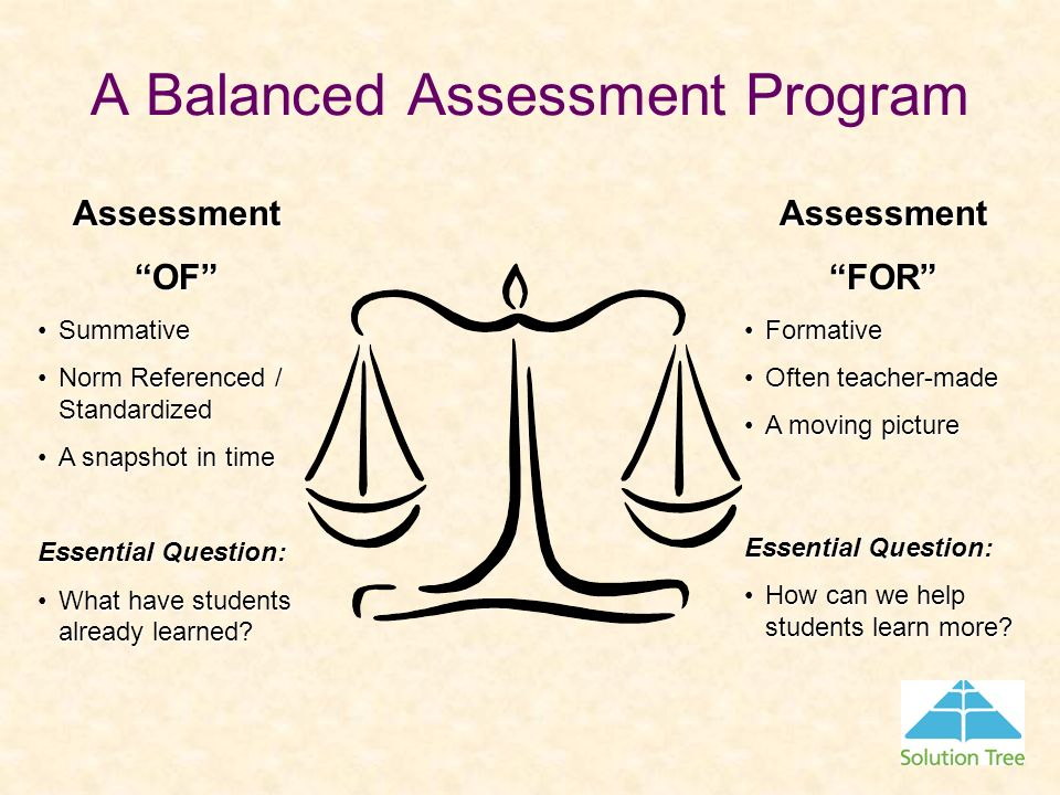 A Balanced Assessment Program