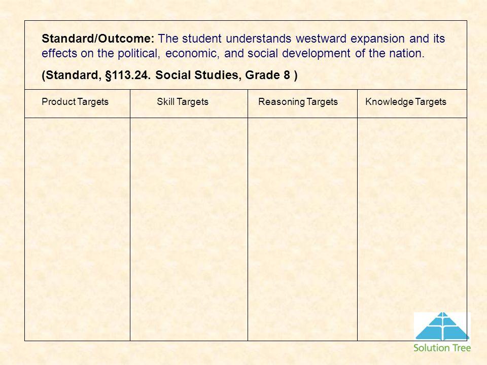 (Standard, §113.24. Social Studies, Grade 8 )