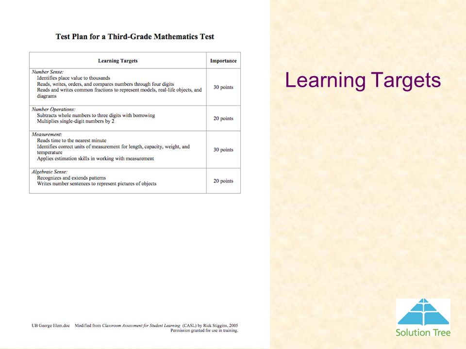 Learning Targets Have participants look at the forms in the handout rather than on the screen.