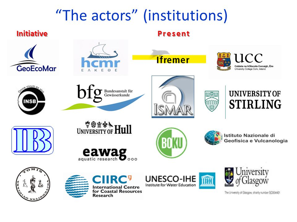The actors (institutions)