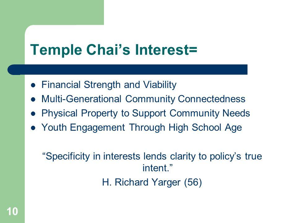 Temple Chai's Interest=