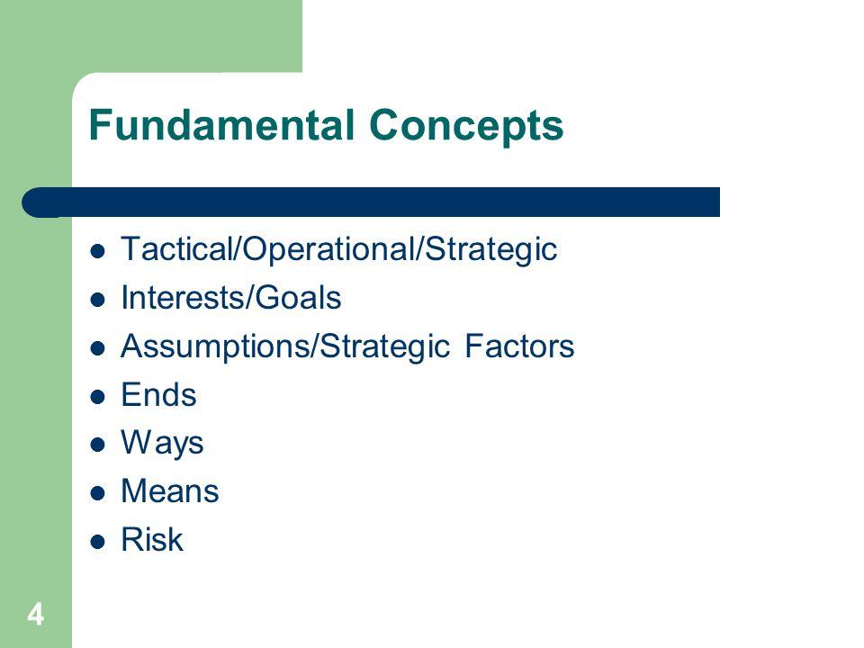 Fundamental Concepts Tactical/Operational/Strategic Interests/Goals