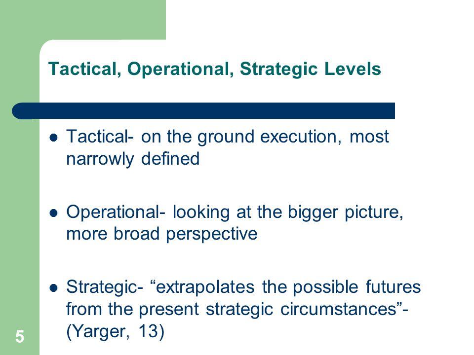 Tactical, Operational, Strategic Levels