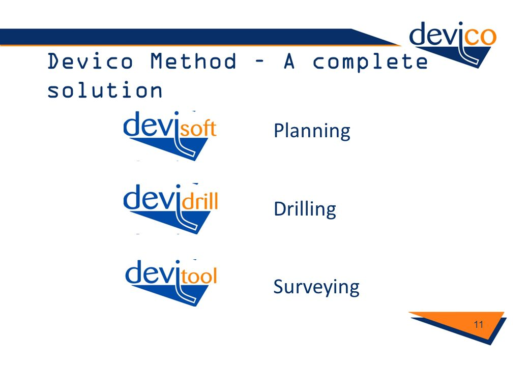 Devico Method – A complete solution
