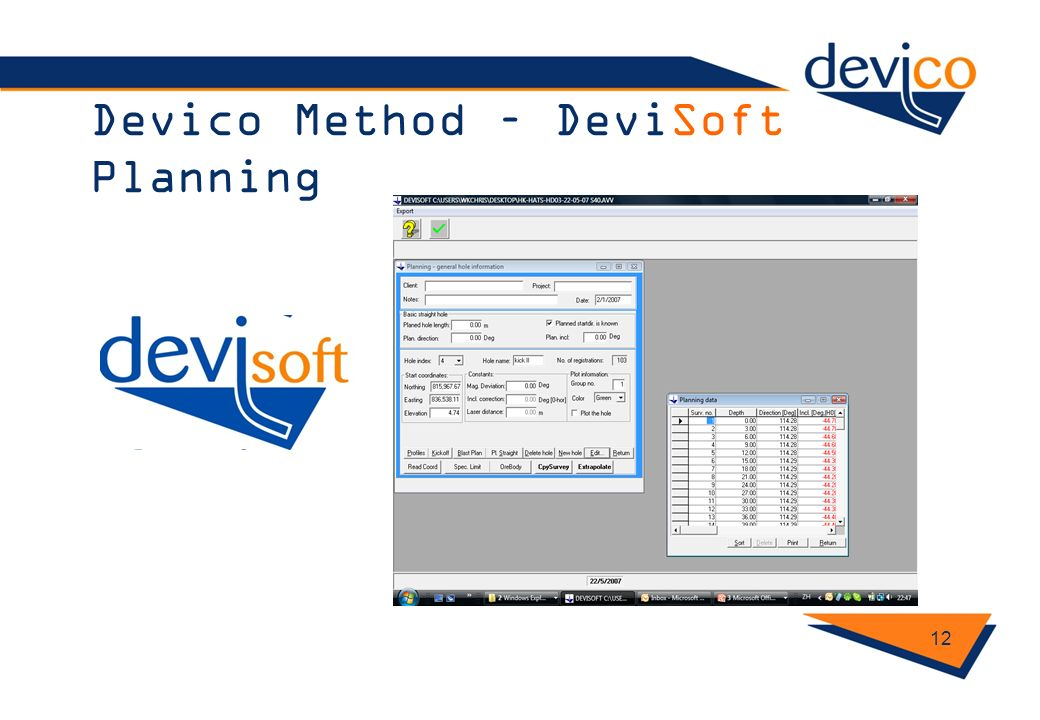 Devico Method – DeviSoft Planning