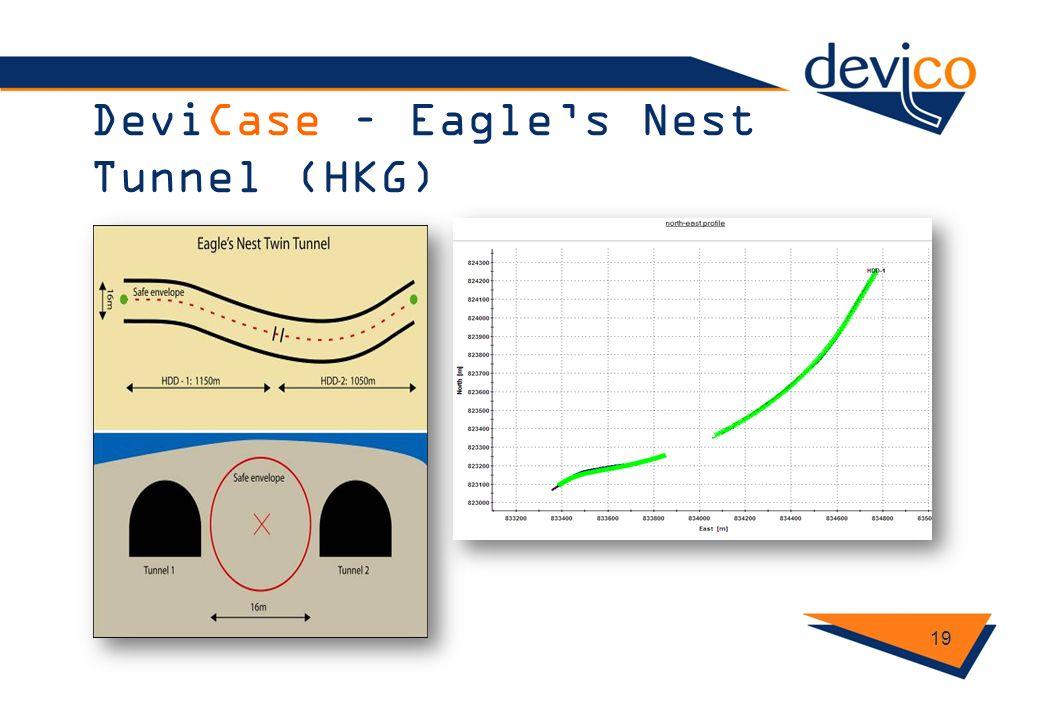 DeviCase – Eagle's Nest Tunnel (HKG)