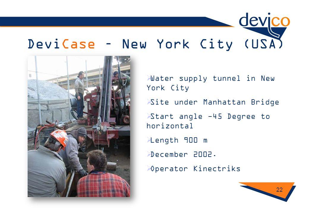 DeviCase – New York City (USA)