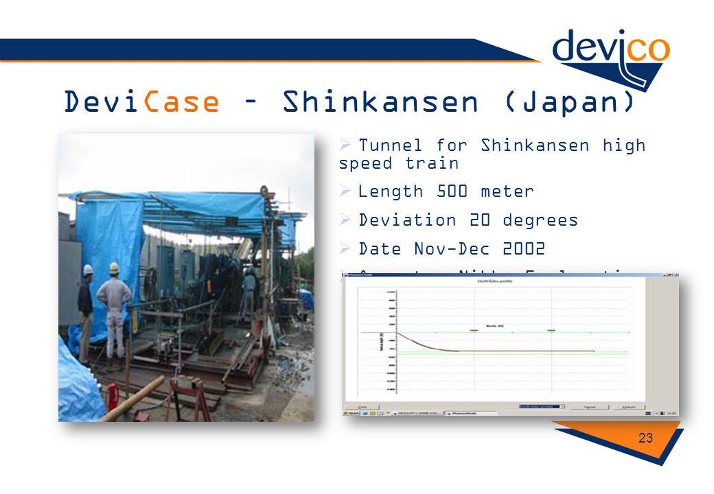 DeviCase – Shinkansen (Japan)