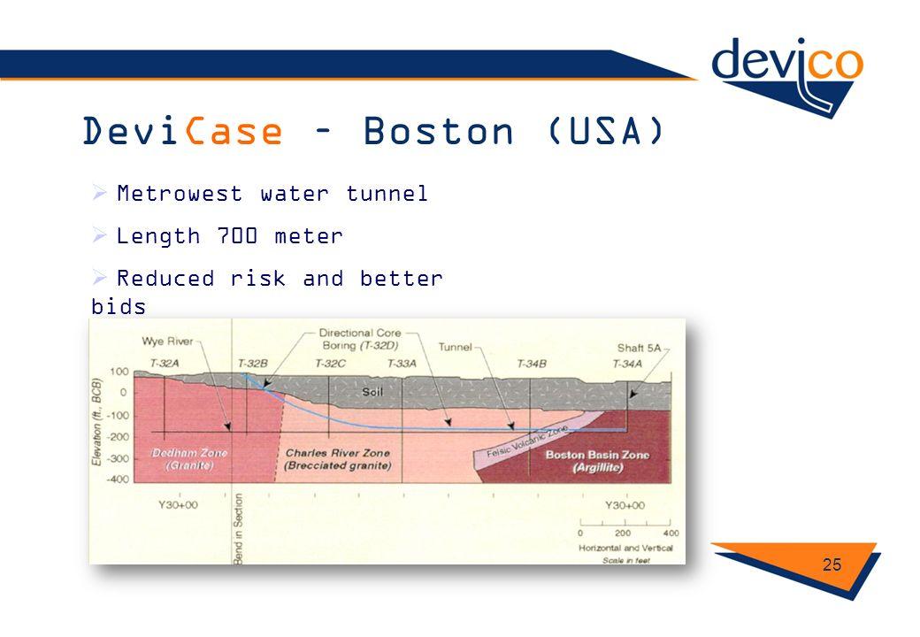 DeviCase – Boston (USA)