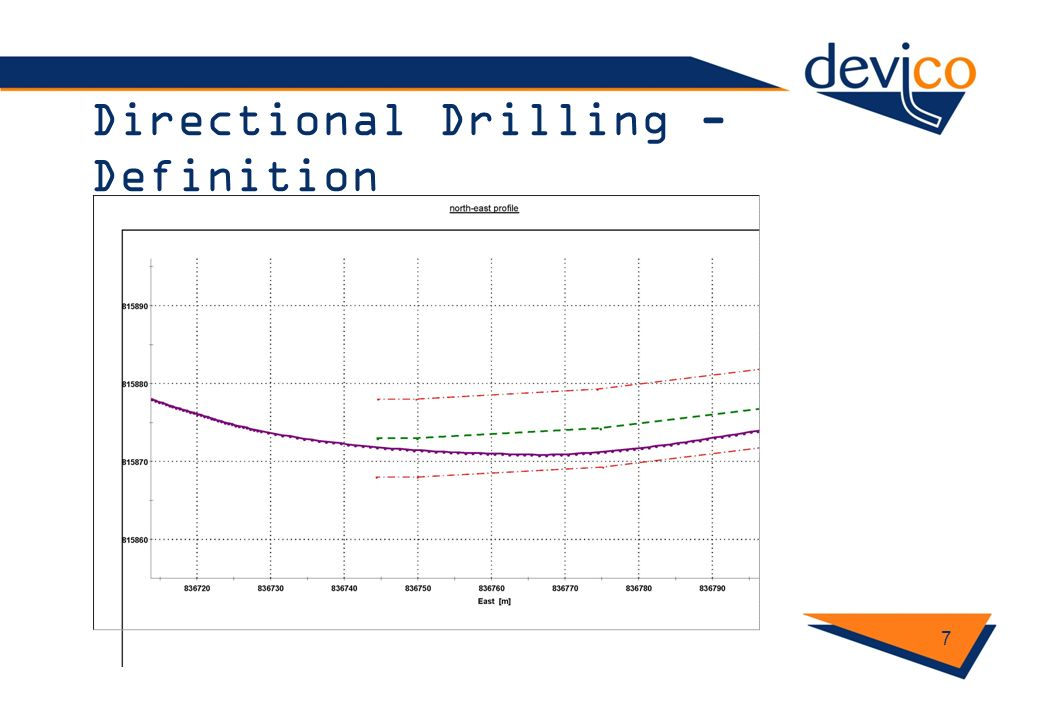 Directional Drilling - Definition