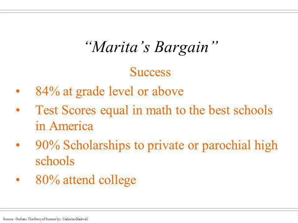 Marita's Bargain Success 84% at grade level or above