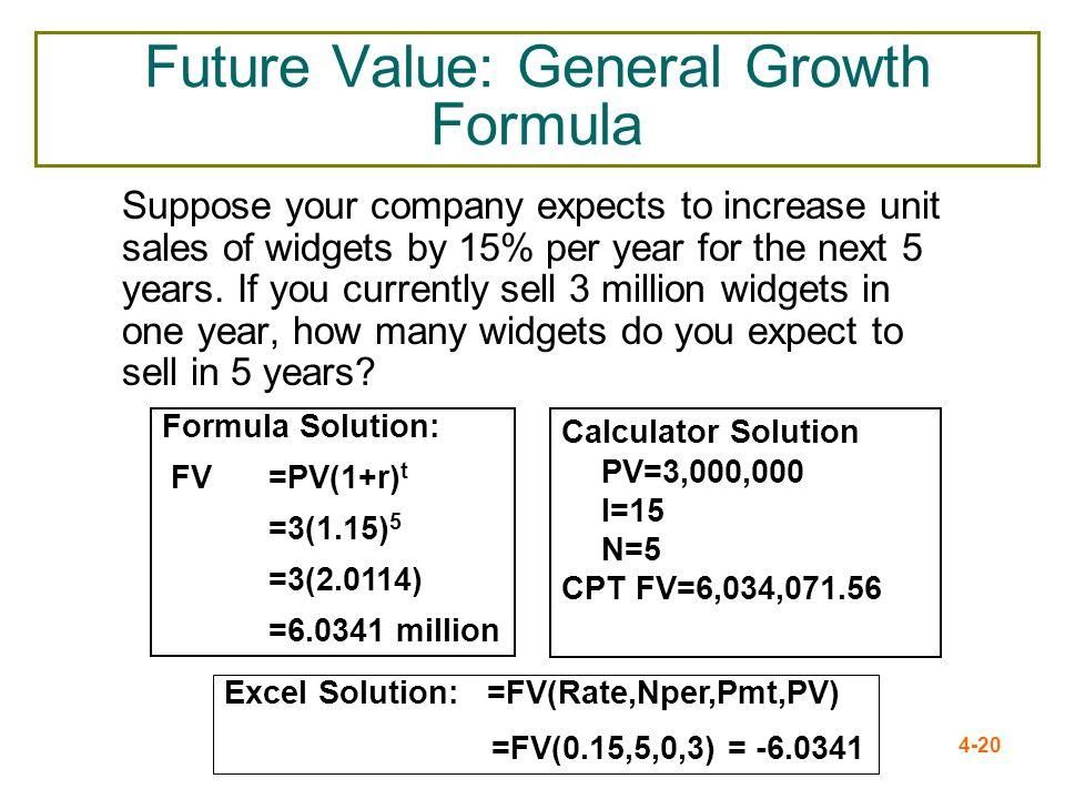 Future Value: General Growth Formula