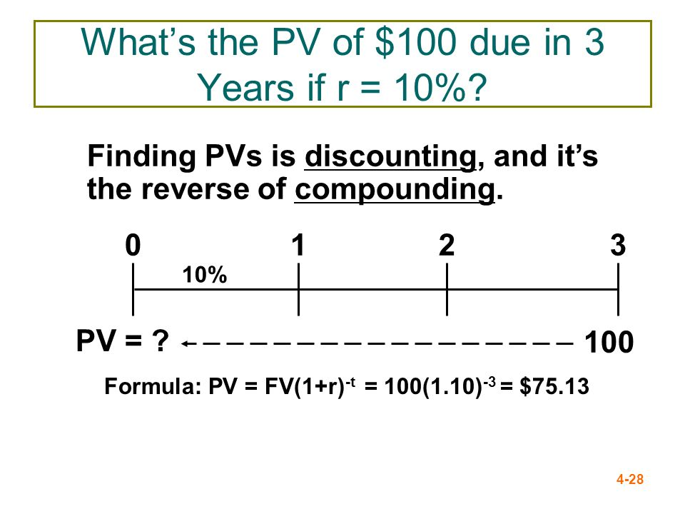 What's the PV of $100 due in 3 Years if r = 10%