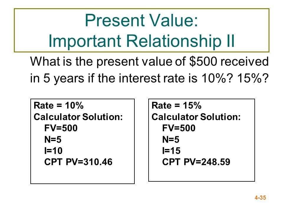 Present Value: Important Relationship II