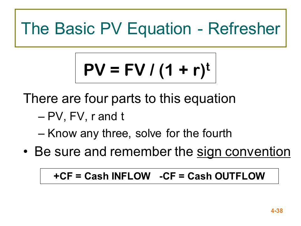 The Basic PV Equation - Refresher