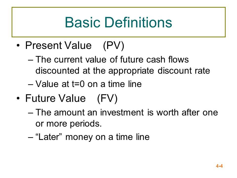 Basic Definitions Present Value (PV) Future Value (FV)