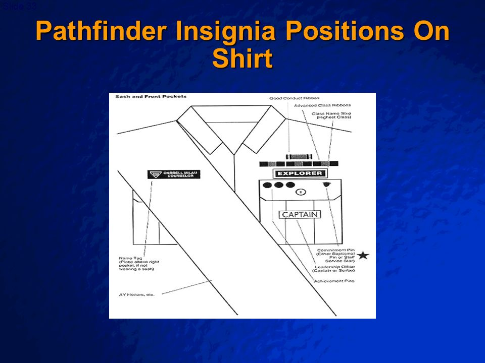 Pathfinder Insignia Positions On Shirt