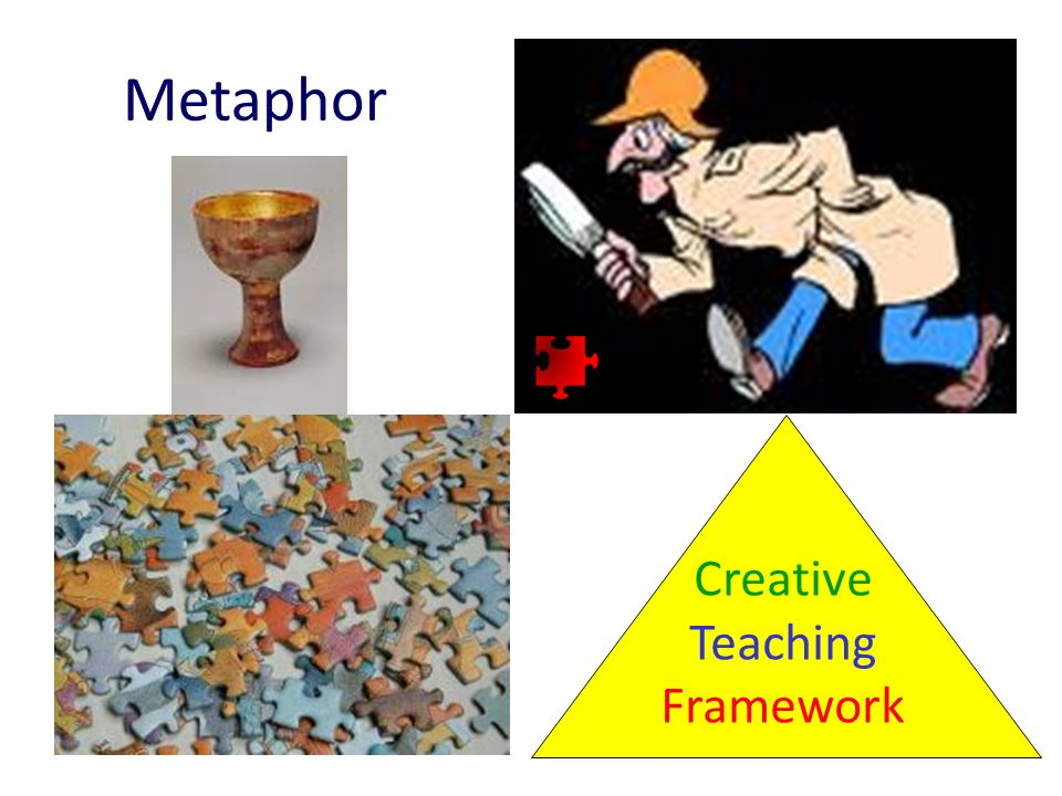 Metaphor Creative Teaching Framework