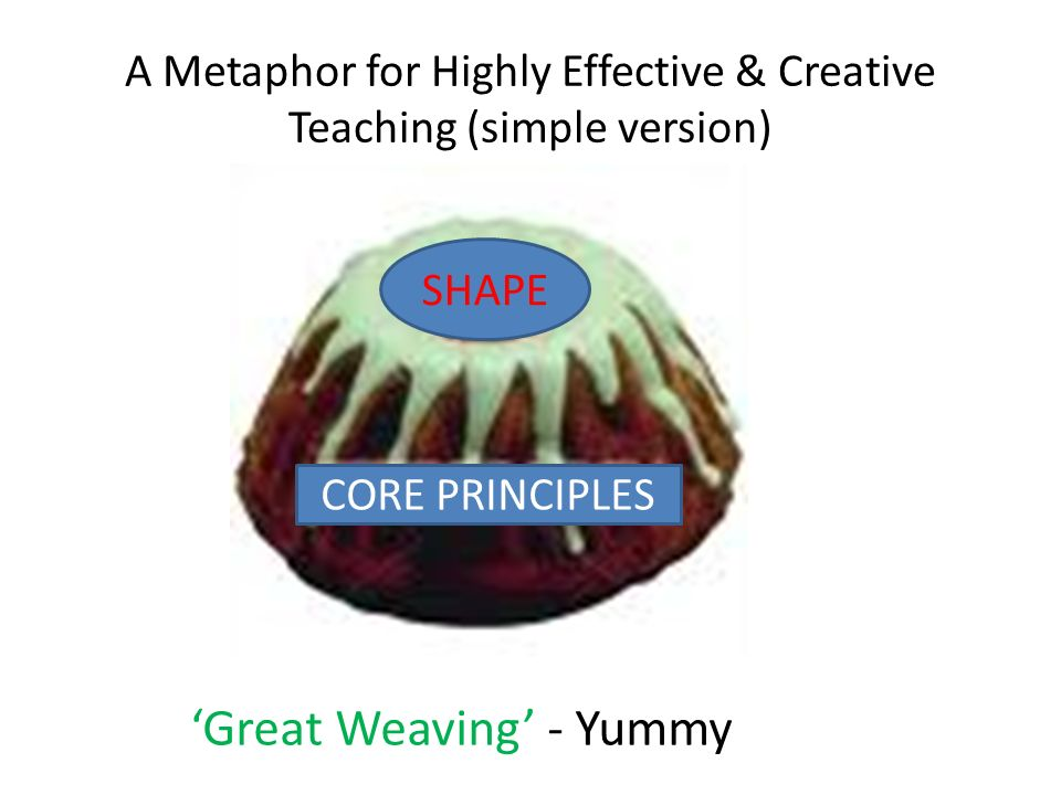 A Metaphor for Highly Effective & Creative Teaching (simple version)