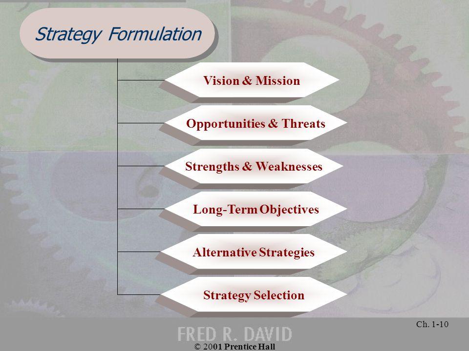 Opportunities & Threats Strengths & Weaknesses Alternative Strategies