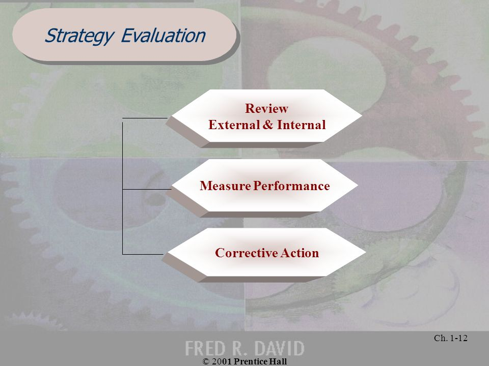 Strategy Evaluation Review External & Internal Measure Performance