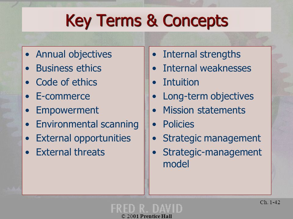 Key Terms & Concepts Annual objectives Business ethics Code of ethics