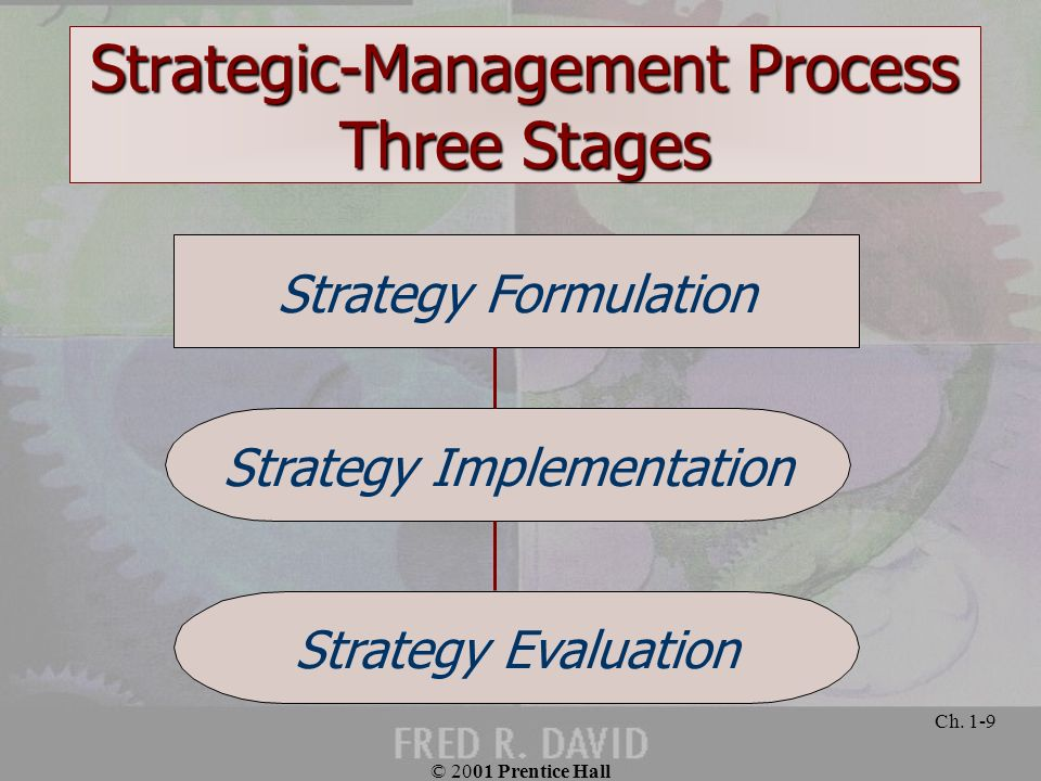 Strategic-Management Process Three Stages