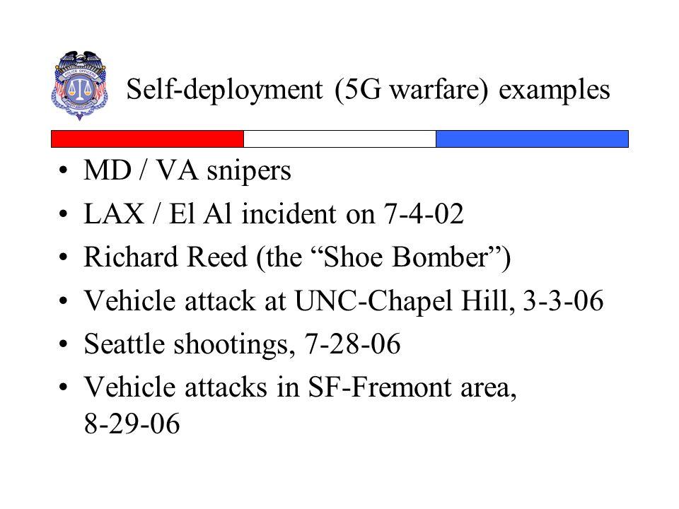 Self-deployment (5G warfare) examples