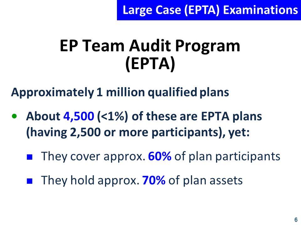EP Team Audit Program (EPTA)