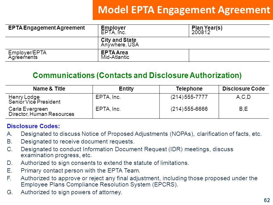 Communications (Contacts and Disclosure Authorization)