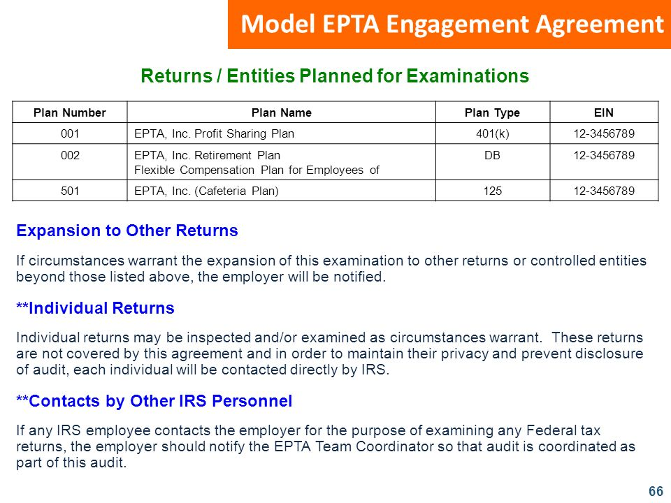 Returns / Entities Planned for Examinations
