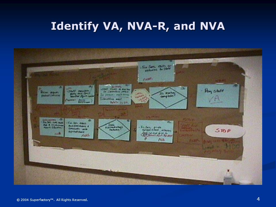 Identify VA, NVA-R, and NVA