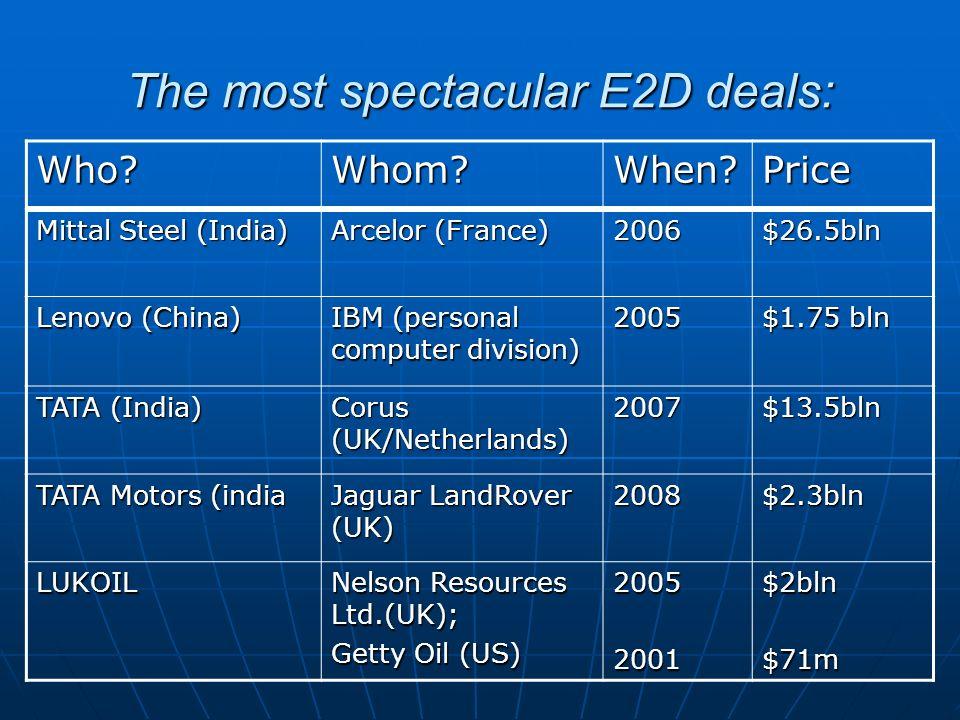 The most spectacular E2D deals: