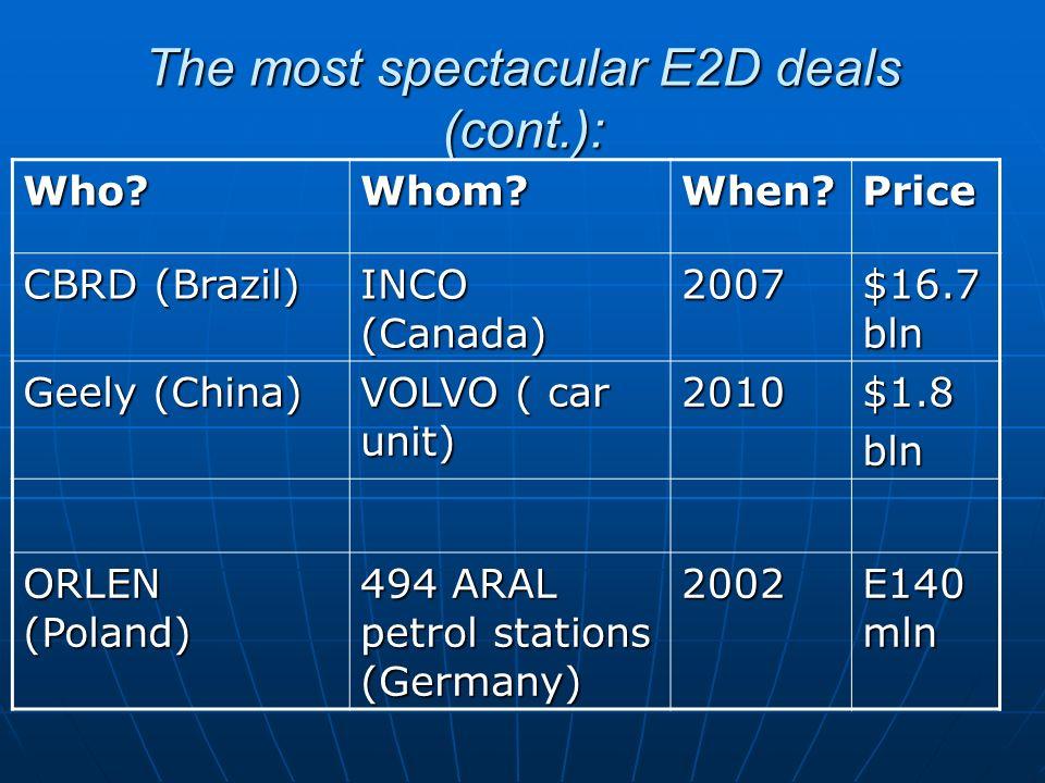 The most spectacular E2D deals (cont.):