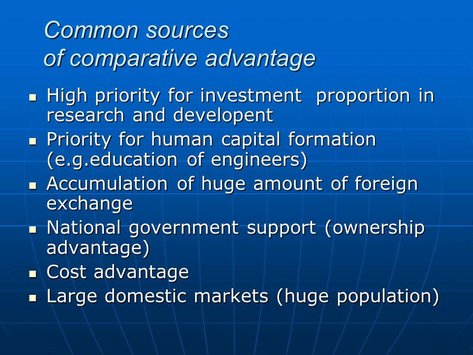 Common sources of comparative advantage