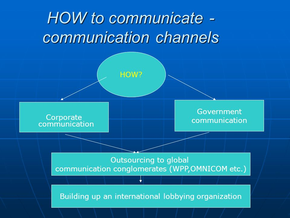HOW to communicate -communication channels
