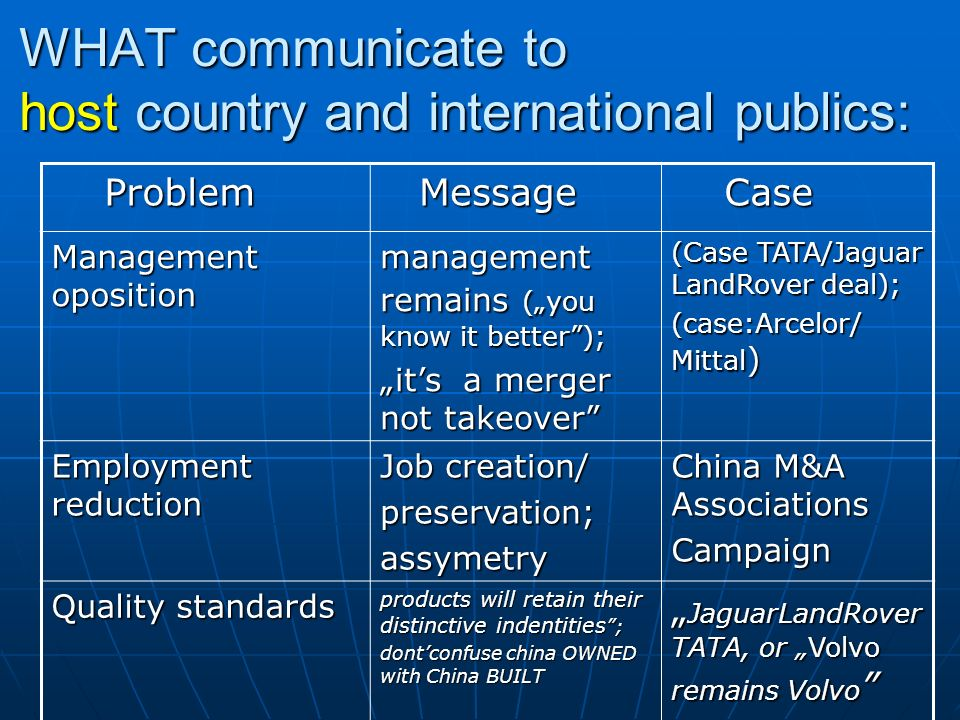 WHAT communicate to host country and international publics: