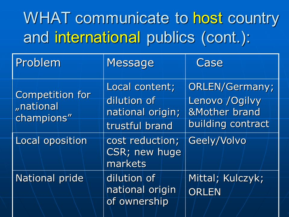 WHAT communicate to host country and international publics (cont.):