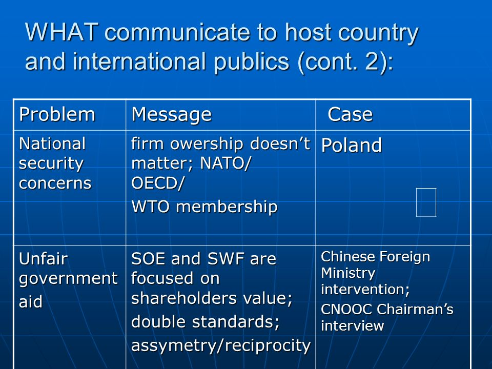 WHAT communicate to host country and international publics (cont. 2):