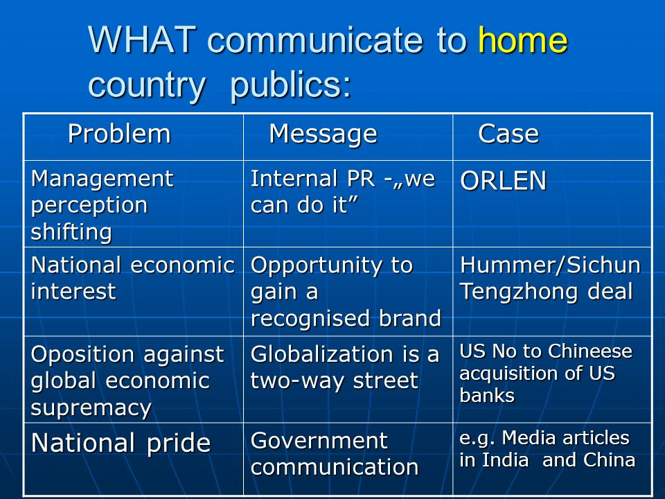 WHAT communicate to home country publics: