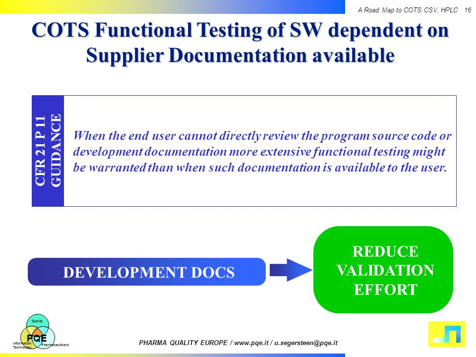 COTS Functional Testing of SW dependent on Supplier Documentation available