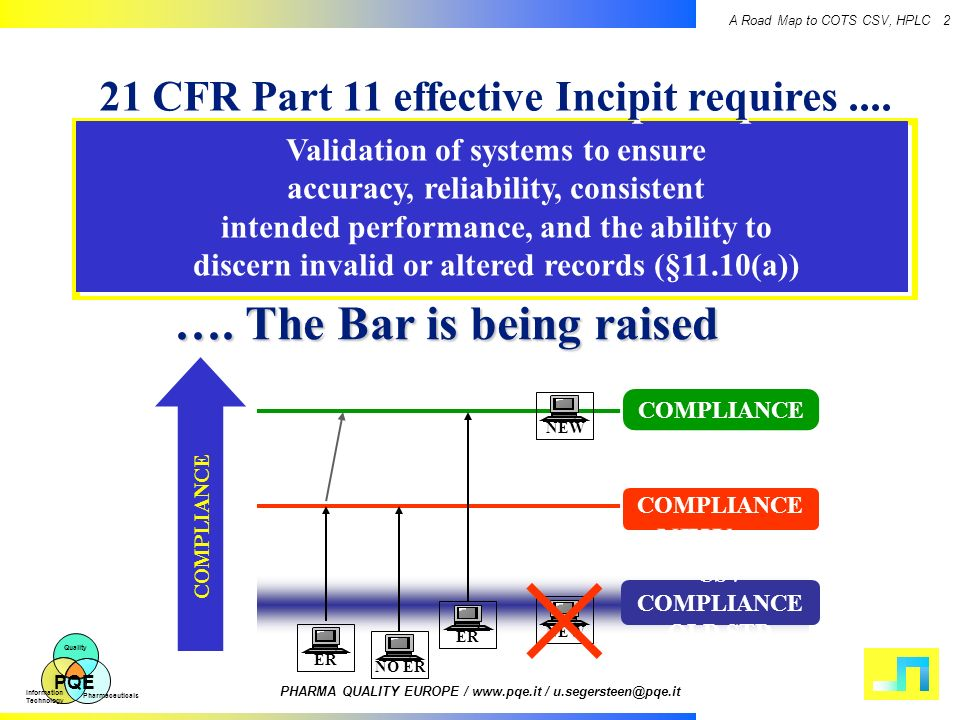 21 CFR Part 11 effective Incipit requires ....