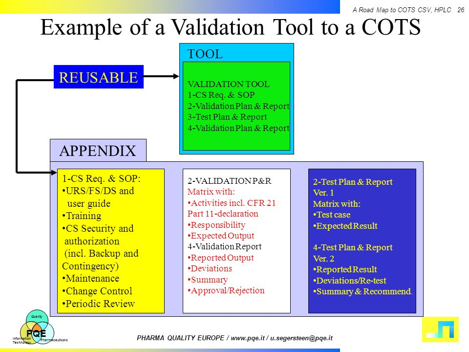 Example of a Validation Tool to a COTS
