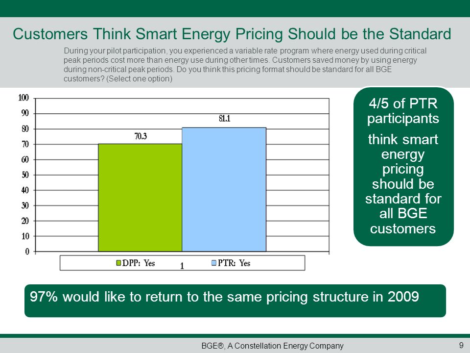 think smart energy pricing should be standard for all BGE customers