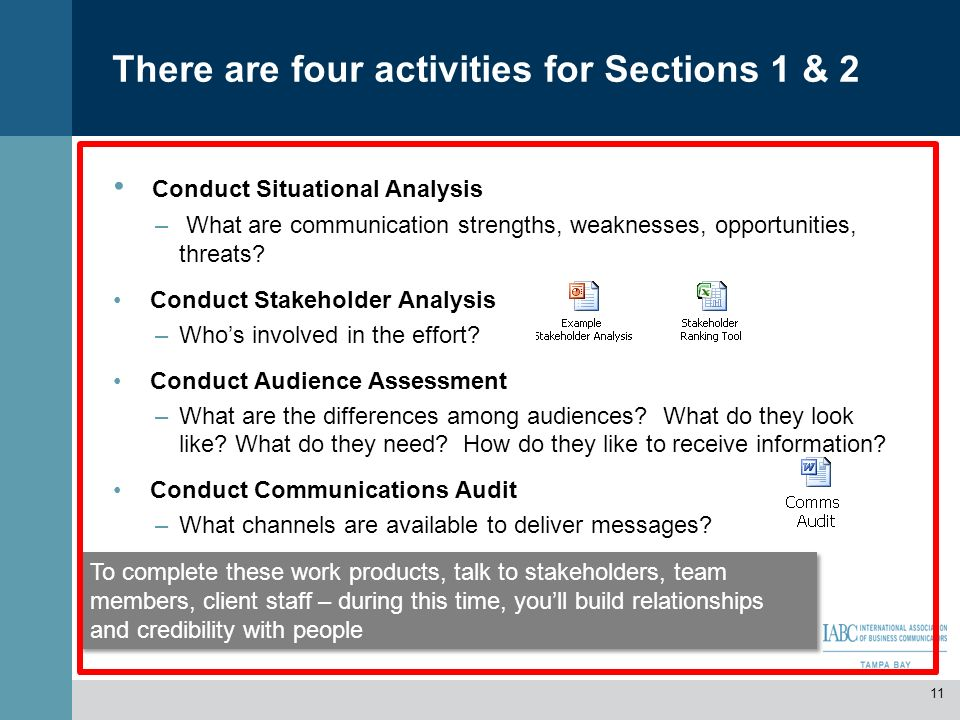 There are four activities for Sections 1 & 2