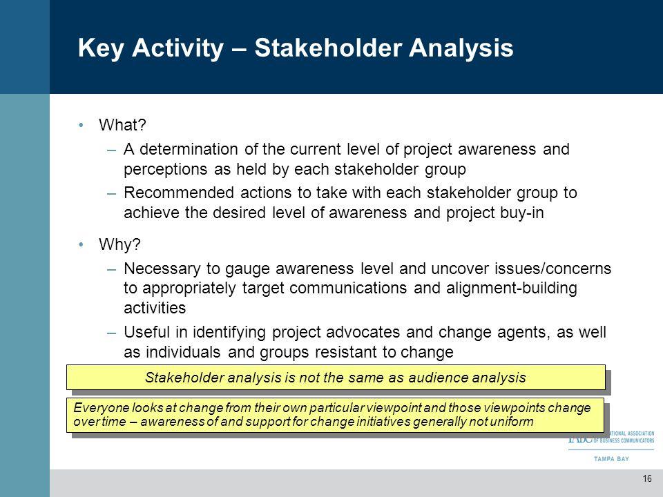 Key Activity – Stakeholder Analysis