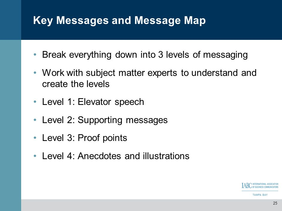 Key Messages and Message Map