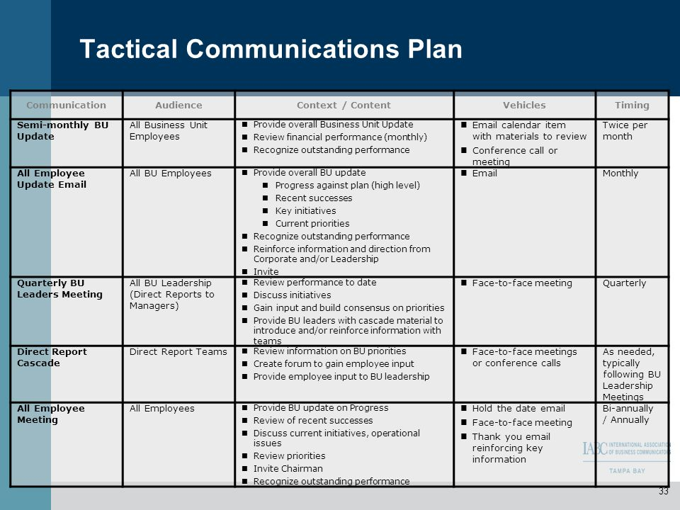 Tactical Communications Plan
